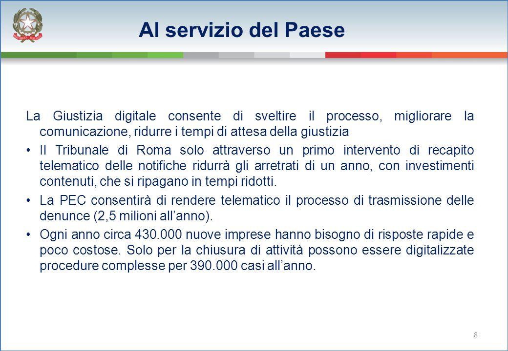 La Giustizia digitale consente di sveltire il processo, migliorare la comunicazione, ridurre i tempi di attesa della giustizia Il Tribunale di Roma so