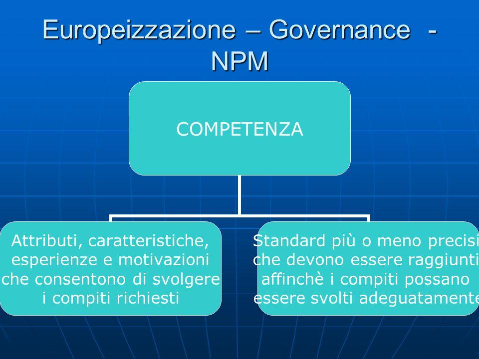 Europeizzazione – Governance - NPM COMPETENZA Attributi, caratteristiche, esperienze e motivazioni che consentono di svolgere i compiti richiesti Standard più o meno precisi che devono essere raggiunti affinchè i compiti possano essere svolti adeguatamente