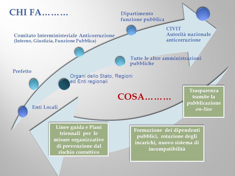 Diffusione di strumenti, progettualità ed obiettivi comuni per la prevenzione della corruzione Miglioramento della trasparenza dei processi decisionali delle p.a.