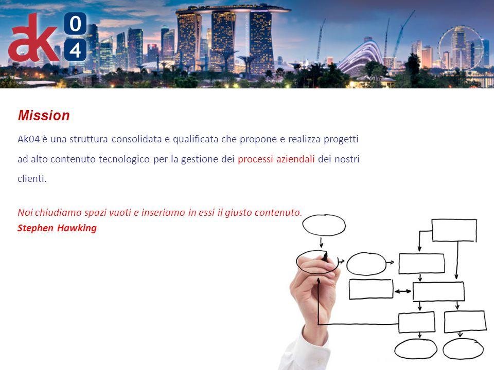 Mission Ak04 è una struttura consolidata e qualificata che propone e realizza progetti ad alto contenuto tecnologico per la gestione dei processi aziendali dei nostri clienti.