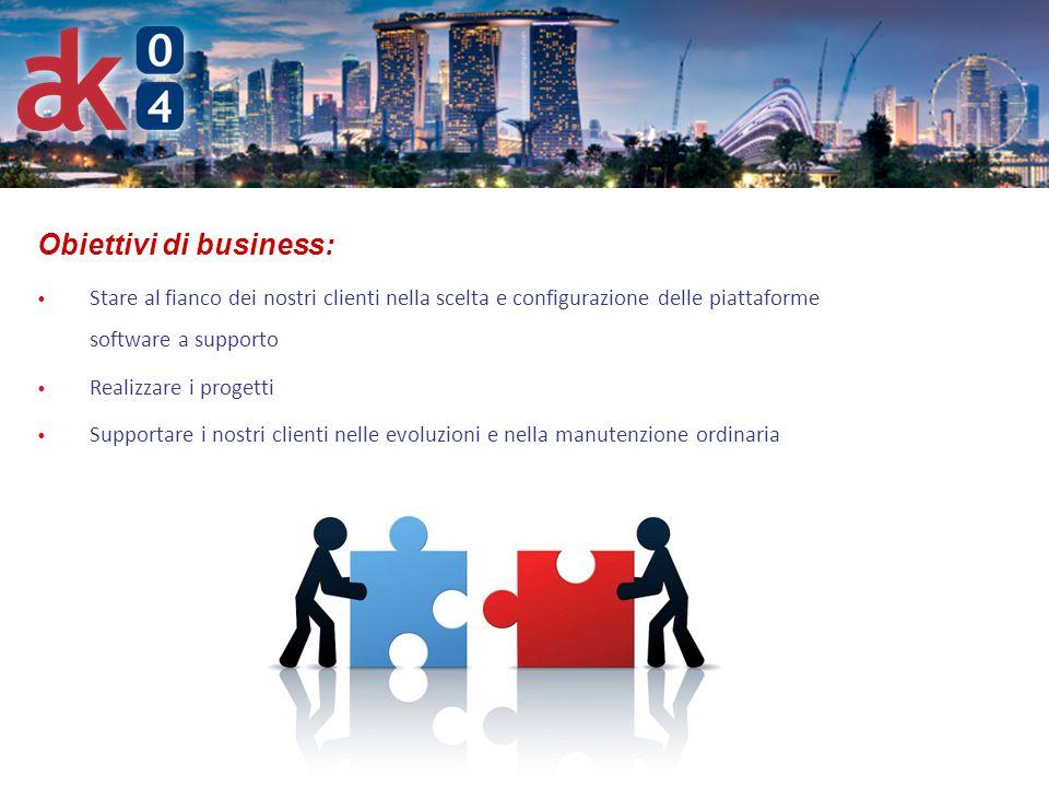 Obiettivi di business: Stare al fianco dei nostri clienti nella scelta e configurazione delle piattaforme software a supporto Realizzare i progetti Su