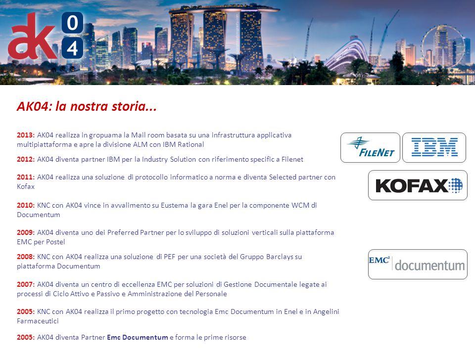 2005: AK04 diventa Partner Emc Documentum e forma le prime risorse 2007: AK04 diventa un centro di eccellenza EMC per soluzioni di Gestione Documentale legate ai processi di Ciclo Attivo e Passivo e Amministrazione del Personale 2008: KNC con AK04 realizza una soluzione di PEF per una società del Gruppo Barclays su piattaforma Documentum 2009: AK04 diventa uno dei Preferred Partner per lo sviluppo di soluzioni verticali sulla piattaforma EMC per Postel 2005: KNC con AK04 realizza il primo progetto con tecnologia Emc Documentum in Enel e in Angelini Farmaceutici 2010: KNC con AK04 vince in avvalimento su Eustema la gara Enel per la componente WCM di Documentum 2011: AK04 realizza una soluzione di protocollo informatico a norma e diventa Selected partner con Kofax 2012: AK04 diventa partner IBM per la Industry Solution con riferimento specific a Filenet AK04: la nostra storia...
