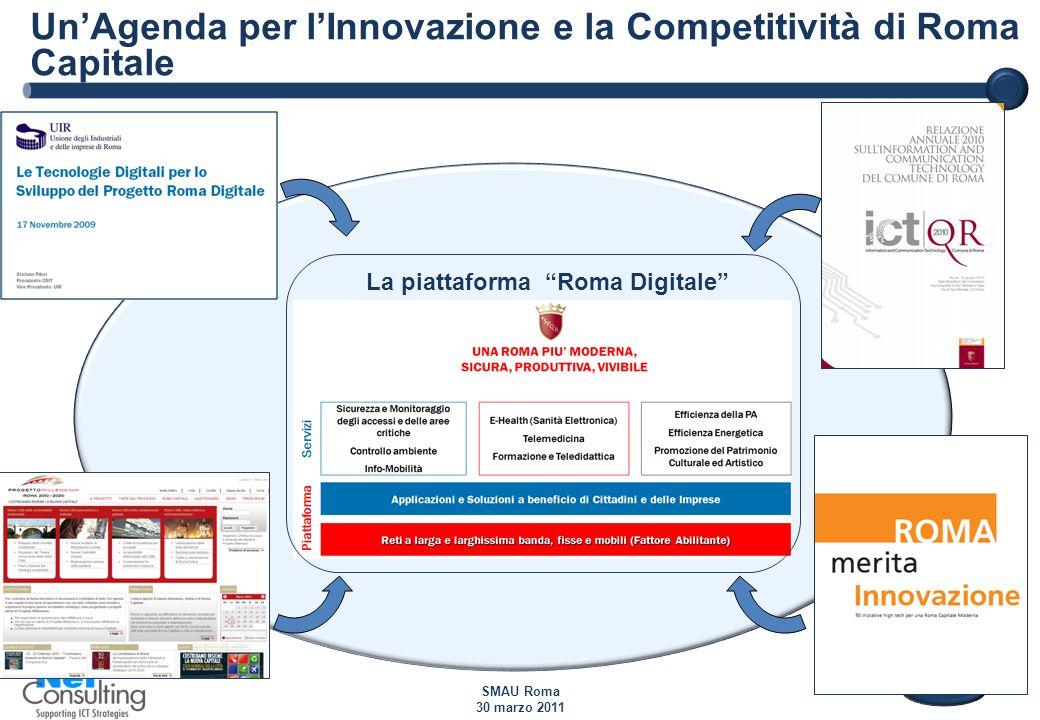 SMAU Roma 30 marzo 2011 Slide 10 Un'Agenda per l'Innovazione e la Competitività di Roma Capitale La piattaforma Roma Digitale