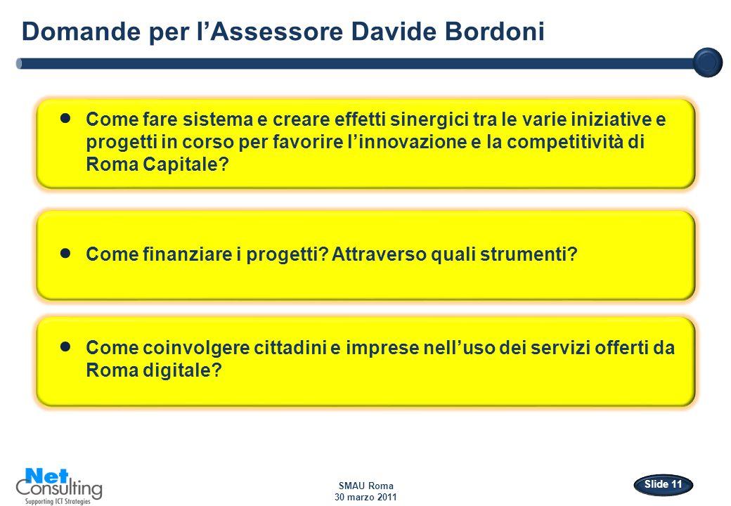 SMAU Roma 30 marzo 2011 Slide 11 Domande per l'Assessore Davide Bordoni  Come fare sistema e creare effetti sinergici tra le varie iniziative e progetti in corso per favorire l'innovazione e la competitività di Roma Capitale.