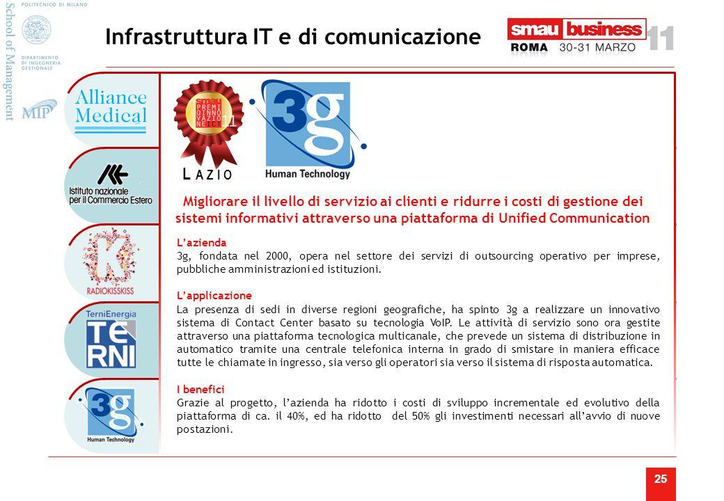 25 L'azienda 3g, fondata nel 2000, opera nel settore dei servizi di outsourcing operativo per imprese, pubbliche amministrazioni ed istituzioni.