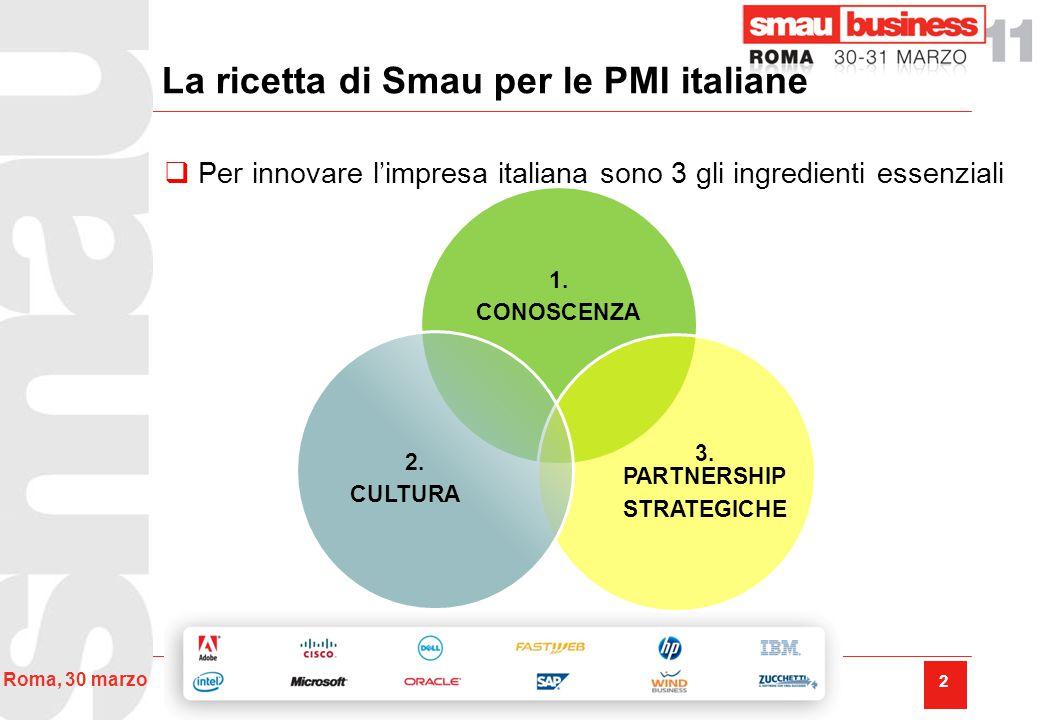 13 Roma, 30 marzo I Vincitori del Premio Innovazione ICT Lazio