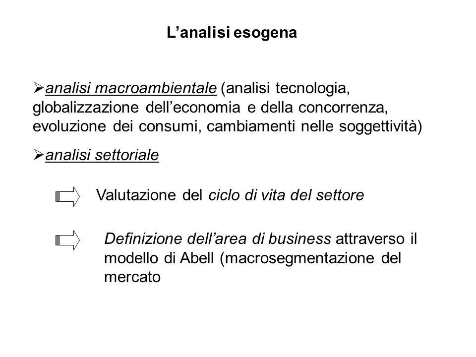 L'analisi esogena  analisi macroambientale (analisi tecnologia, globalizzazione dell'economia e della concorrenza, evoluzione dei consumi, cambiament