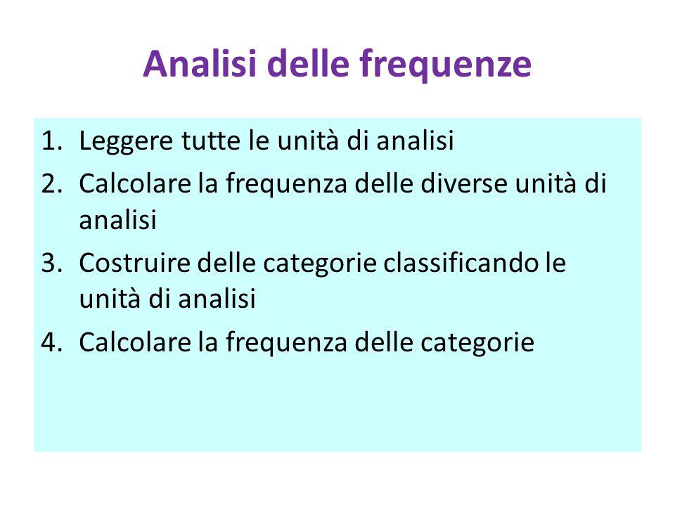 Analisi delle frequenze 1.Leggere tutte le unità di analisi 2.Calcolare la frequenza delle diverse unità di analisi 3.Costruire delle categorie classificando le unità di analisi 4.Calcolare la frequenza delle categorie