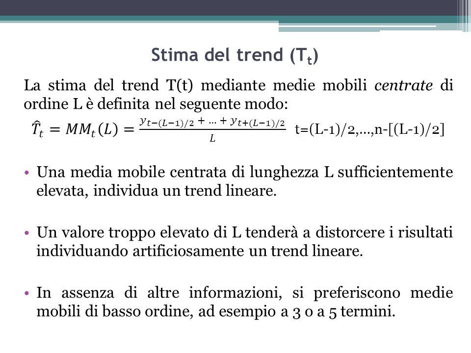 Stima del trend (T t )