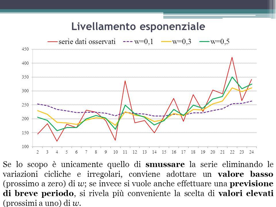 Livellamento esponenziale Se lo scopo è unicamente quello di smussare la serie eliminando le variazioni cicliche e irregolari, conviene adottare un va