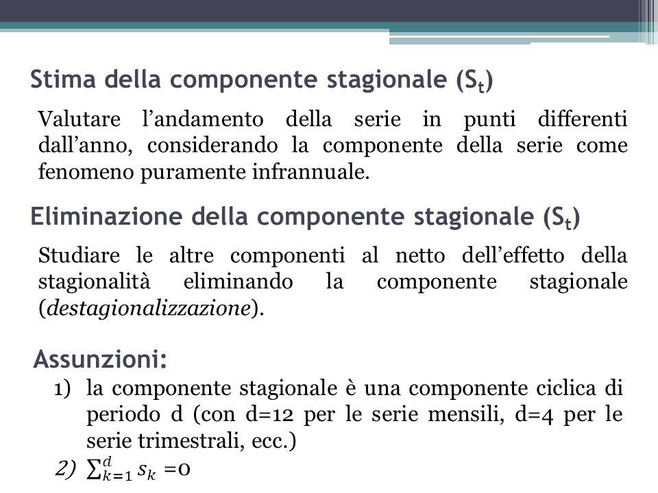 Stima della componente stagionale (S t ) Valutare l'andamento della serie in punti differenti dall'anno, considerando la componente della serie come fenomeno puramente infrannuale.