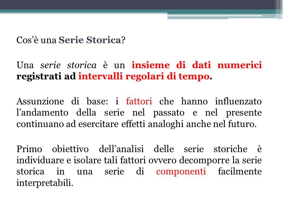 Cos'è una Serie Storica? Una serie storica è un insieme di dati numerici registrati ad intervalli regolari di tempo. Assunzione di base: i fattori che