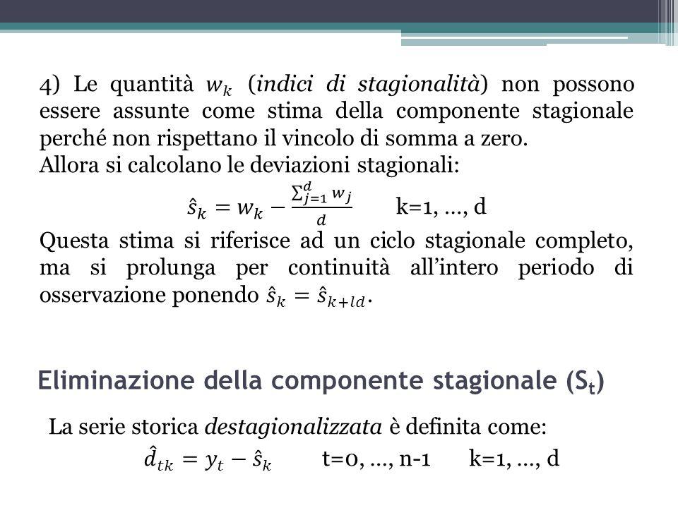 Eliminazione della componente stagionale (S t )