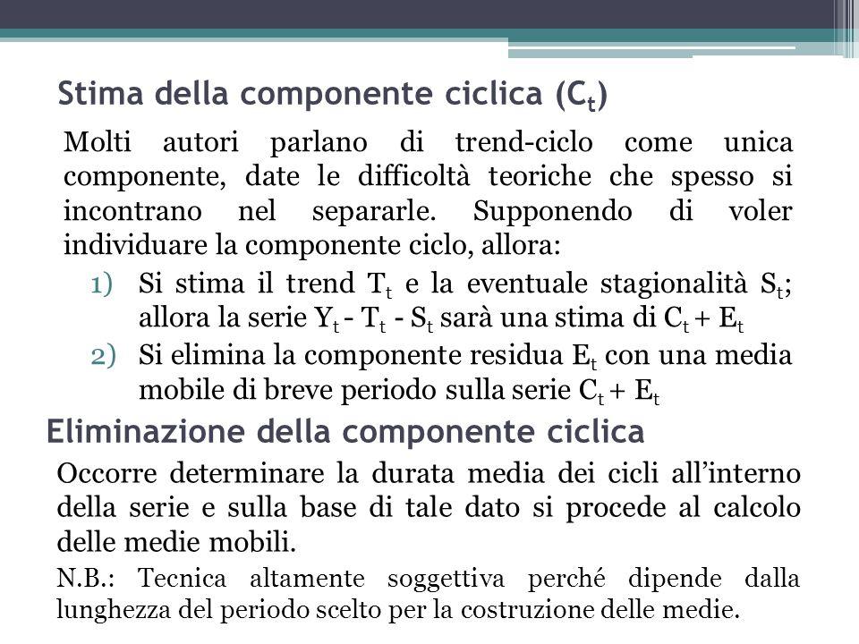 Molti autori parlano di trend-ciclo come unica componente, date le difficoltà teoriche che spesso si incontrano nel separarle.