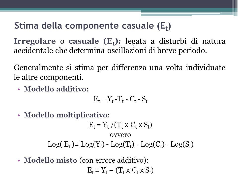 Irregolare o casuale (E t ): legata a disturbi di natura accidentale che determina oscillazioni di breve periodo. Generalmente si stima per differenza