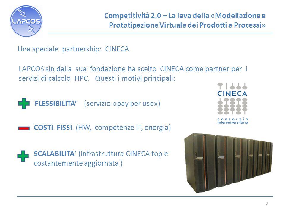 3 Una speciale partnership: CINECA LAPCOS sin dalla sua fondazione ha scelto CINECA come partner per i servizi di calcolo HPC.