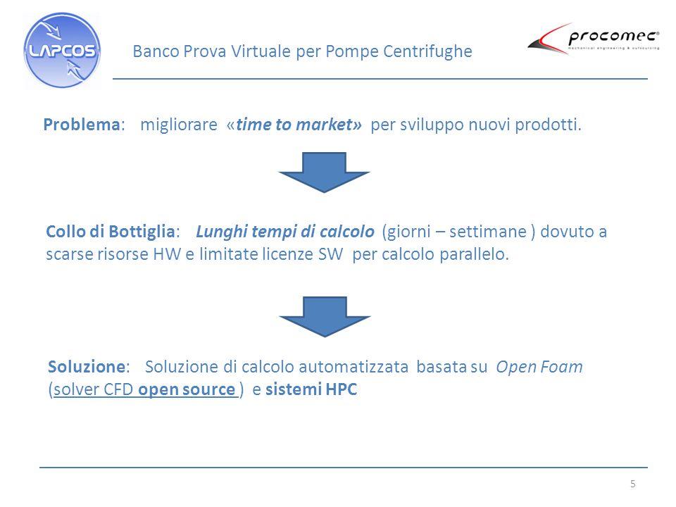 5 Problema: migliorare «time to market» per sviluppo nuovi prodotti. Collo di Bottiglia: Lunghi tempi di calcolo (giorni – settimane ) dovuto a scarse