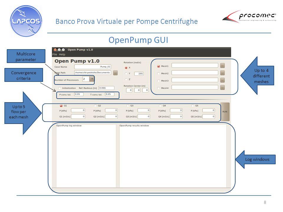 9 Scalability Test Banco Prova Virtuale per Pompe Centrifughe