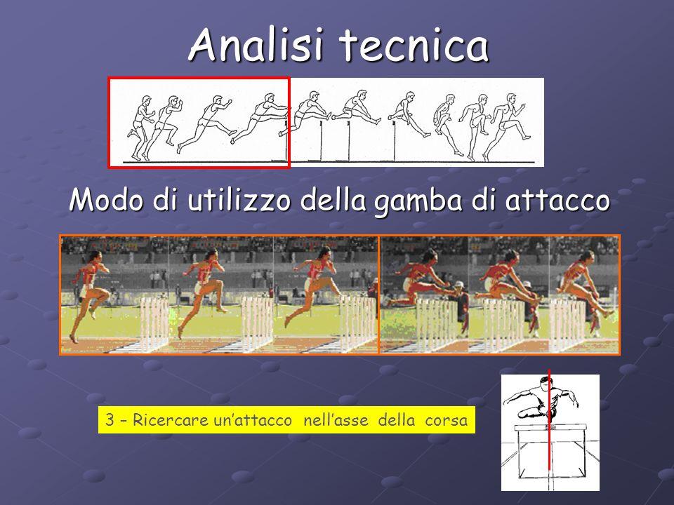 Analisi tecnica Azione della gamba di spinta 1 – Appoggio sulla pianta del piede, davanti al baricentro, senza cedimenti (nessuna flessione accentuata)