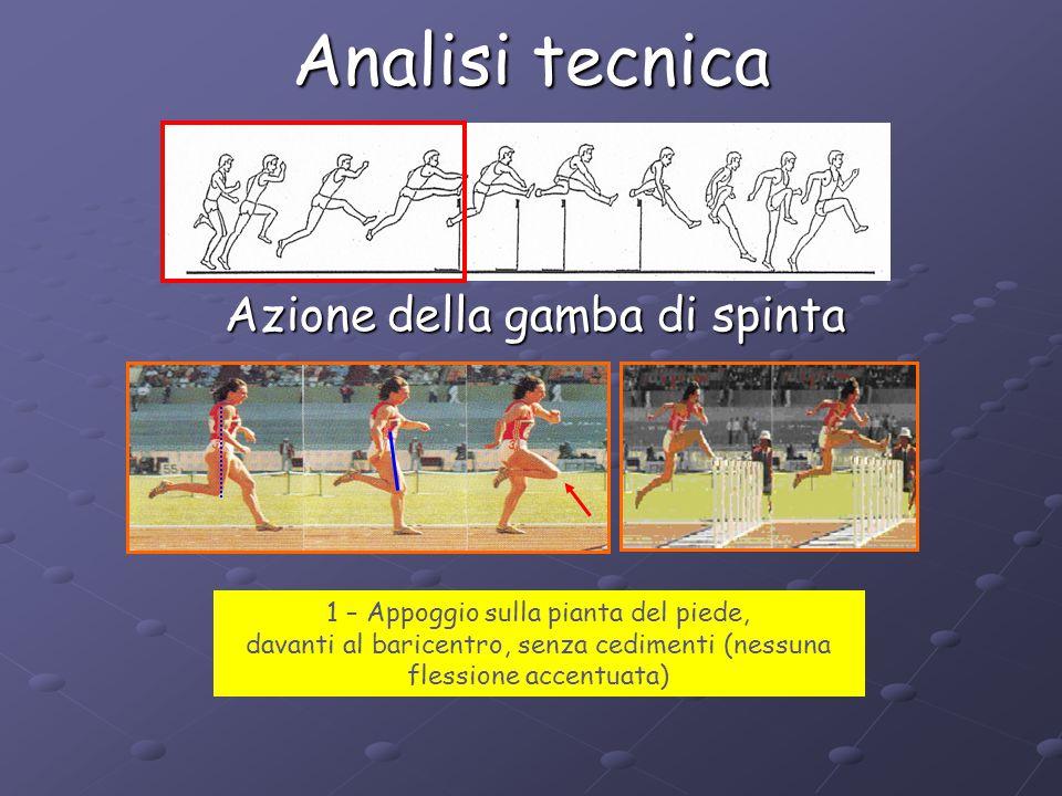 Analisi tecnica Azione della gambe di spinta 2 – Eseguire una oscillazzione del grande asse del corpo verso avanti mantenendo un allineamento compatto Spalle / bacino / ginocchio / caviglia