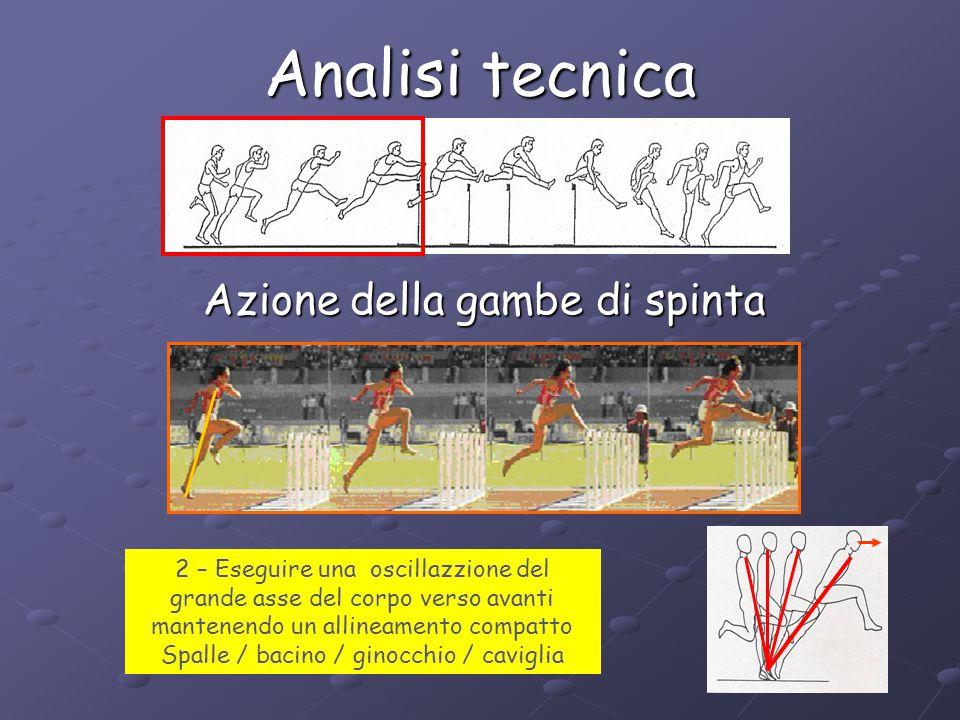 Analisi tecnica Azione della gambe d'attacco Nel momento che la gamba d'attacco supera la linea dell'ostacolo, l'atleta deve avere l'intenzione di far scendere il tallone.