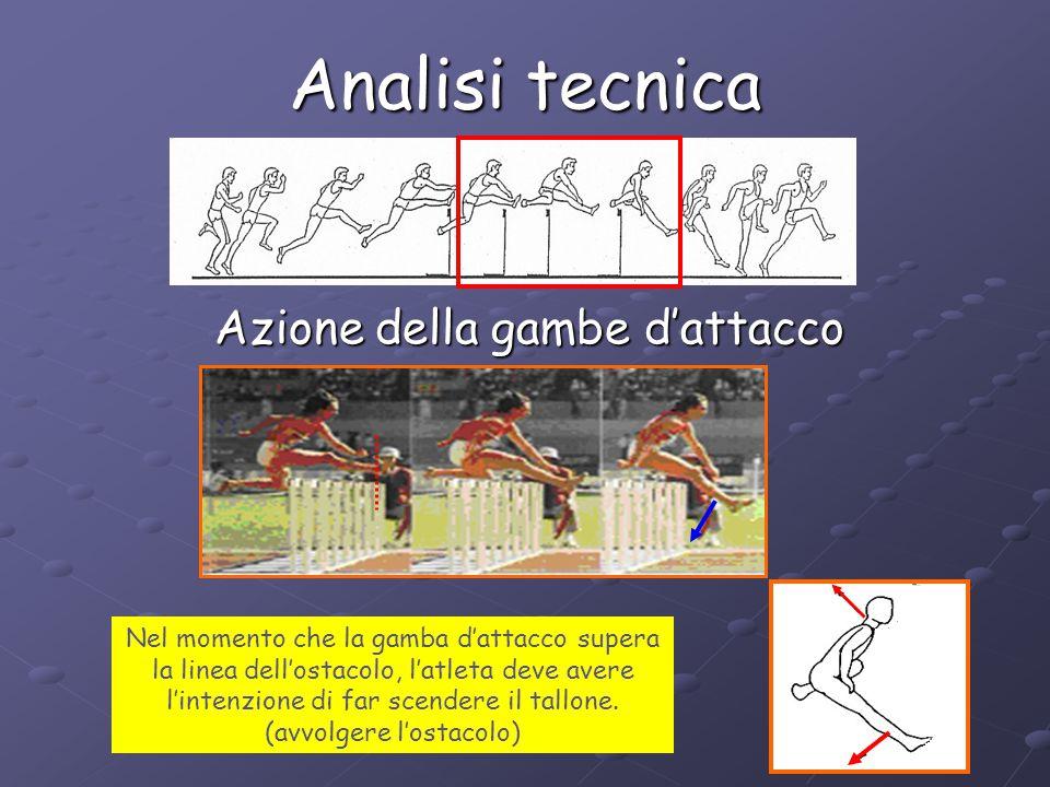 Analisi tecnica Azione della 2° gamba o di superamento Dopo aver completato la spinta, l'atleta esegue una tripla flessione caviglia / gamba / coscia, accentuando l'abduzione della coscia sull'anca E' il ginocchio che guida il superamento