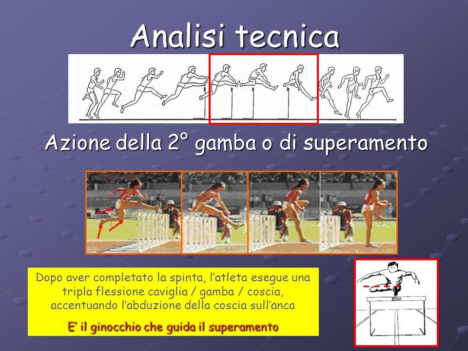Analisi tecnica Azione della 2°gamba o di superamento Mantenere una grande chiusura gamba / coscia nel ritorno del ginocchio verso l'avanti-alto Conservare la flessione dorsale del piede sulla tibia