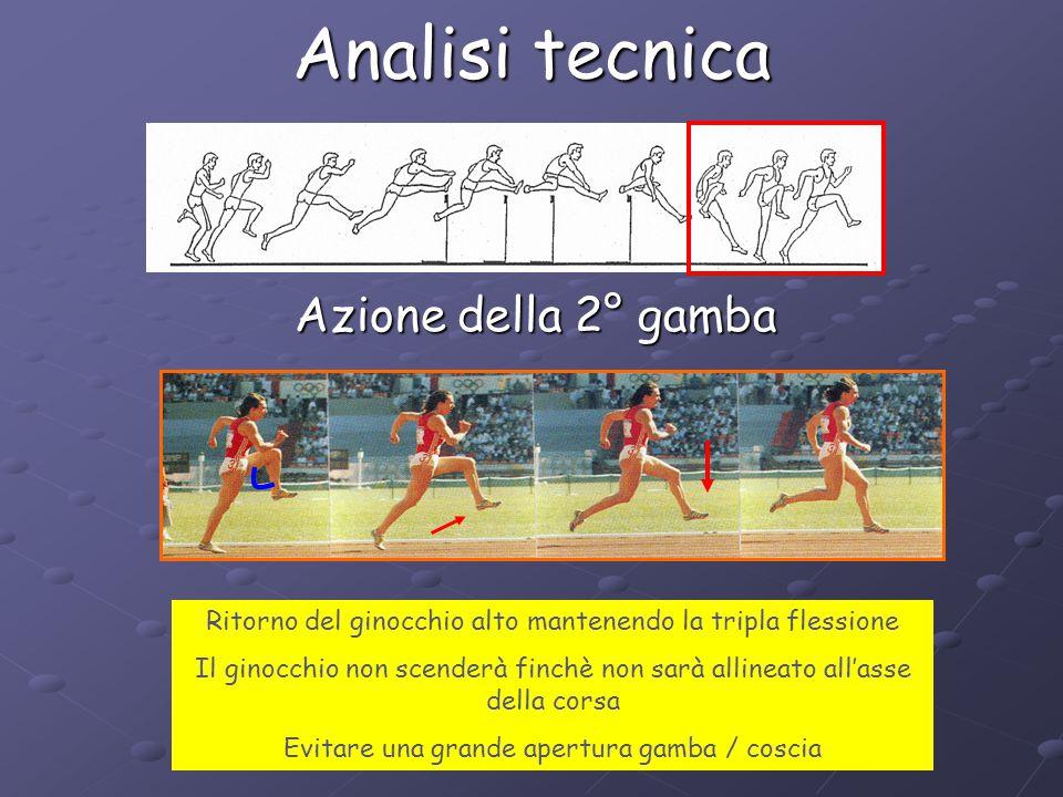 Analisi tecnica Azione delle braccia Far entrare il braccio opposto alla gambe di attacco, la mano indirizzata verso il piede.