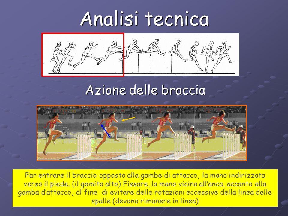 Analisi tecnica Azione delle braccia Il gomito ritorna vicino al tronco, rispettando la sincronizzazzione con le gambe