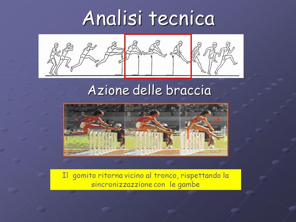 Analisi tecnica Azione delle braccia Le braccia ritornano nell'asse della corsa per riprendere la normale azione di corsa