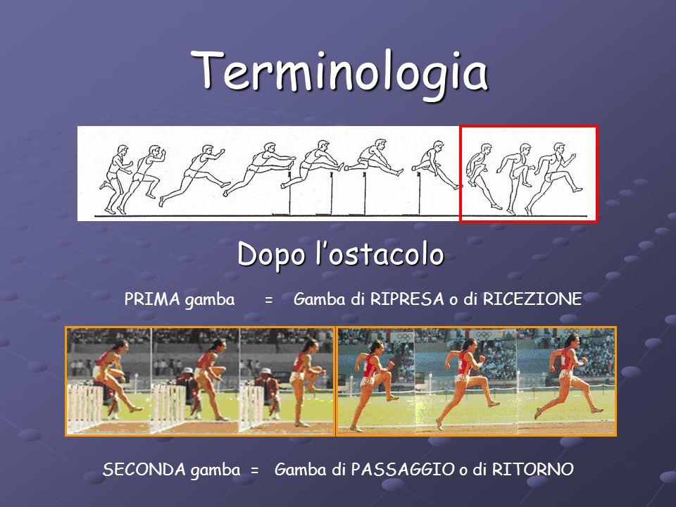 Analisi tecnica Preparazione all'attacco L'appoggio sulla pianta del piede sul penultimo appoggio (1) (1) favorisce una leggera flessione della gamba portante (2) che permette un leggero abbassamento de Centro di Gravità (2)