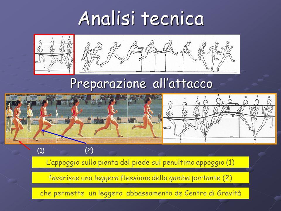Analisi tecnica Modo di utilizzo della gamba di attacco 1) - Ricercare une grande chiusura gamba / coscia per un attacco di ginocchio.