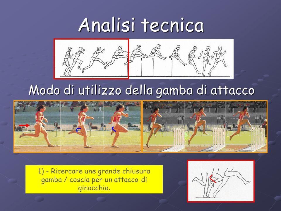 Analisi tecnica Modo di utilizzo della gamba di attacco 2)- Far entrare il ginoccho verso l'avanti e bloccarlo, vicino alll'orizzontale, al momento dell'apertura della gamba sulla coscia