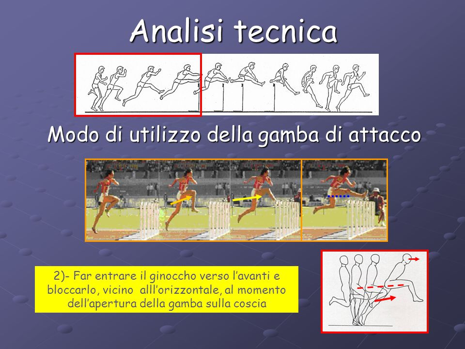 Analisi tecnica Modo di utilizzo della gamba di attacco 3 – Ricercare un'attacco nell'asse della corsa