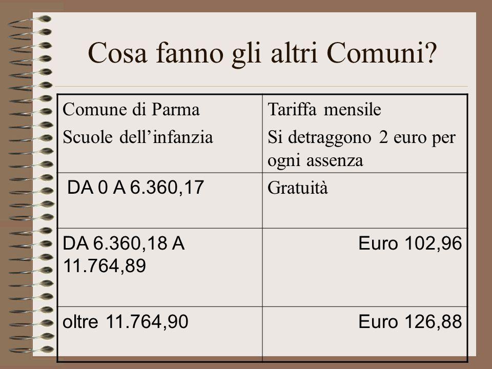 Ma quanto mi costi. Oggi tutti pagano 4,72 euro a pasto.