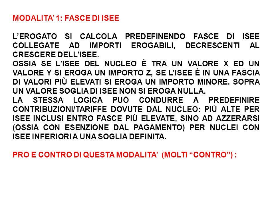 MODALITA' 1: FASCE DI ISEE L'EROGATO SI CALCOLA PREDEFINENDO FASCE DI ISEE COLLEGATE AD IMPORTI EROGABILI, DECRESCENTI AL CRESCERE DELL'ISEE.