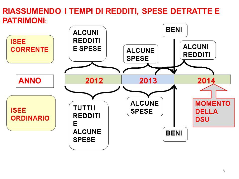 2012 2013 2014ANNO MOMENTO DELLA DSU ALCUNI REDDITI E SPESE ALCUNE SPESE ALCUNI REDDITI BENI ALCUNE SPESE TUTTI I REDDITI E ALCUNE SPESE ISEE CORRENTE ISEE ORDINARIO RIASSUMENDO I TEMPI DI REDDITI, SPESE DETRATTE E PATRIMONI : 8