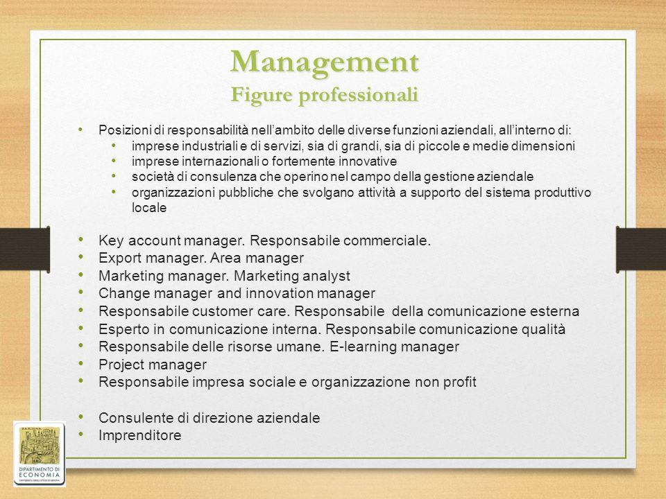 Management Figure professionali Posizioni di responsabilità nell'ambito delle diverse funzioni aziendali, all'interno di: imprese industriali e di ser