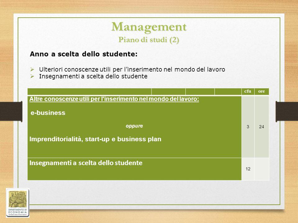Management Piano di studi (2) cfuore Altre conoscenze utili per l'inserimento nel mondo del lavoro: e-business oppure Imprenditorialità, start-up e bu