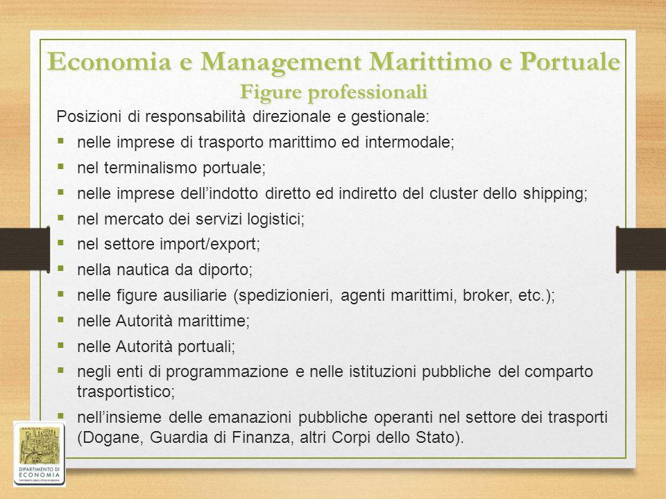 Economia e Management Marittimo e Portuale Figure professionali Posizioni di responsabilità direzionale e gestionale:  nelle imprese di trasporto mar