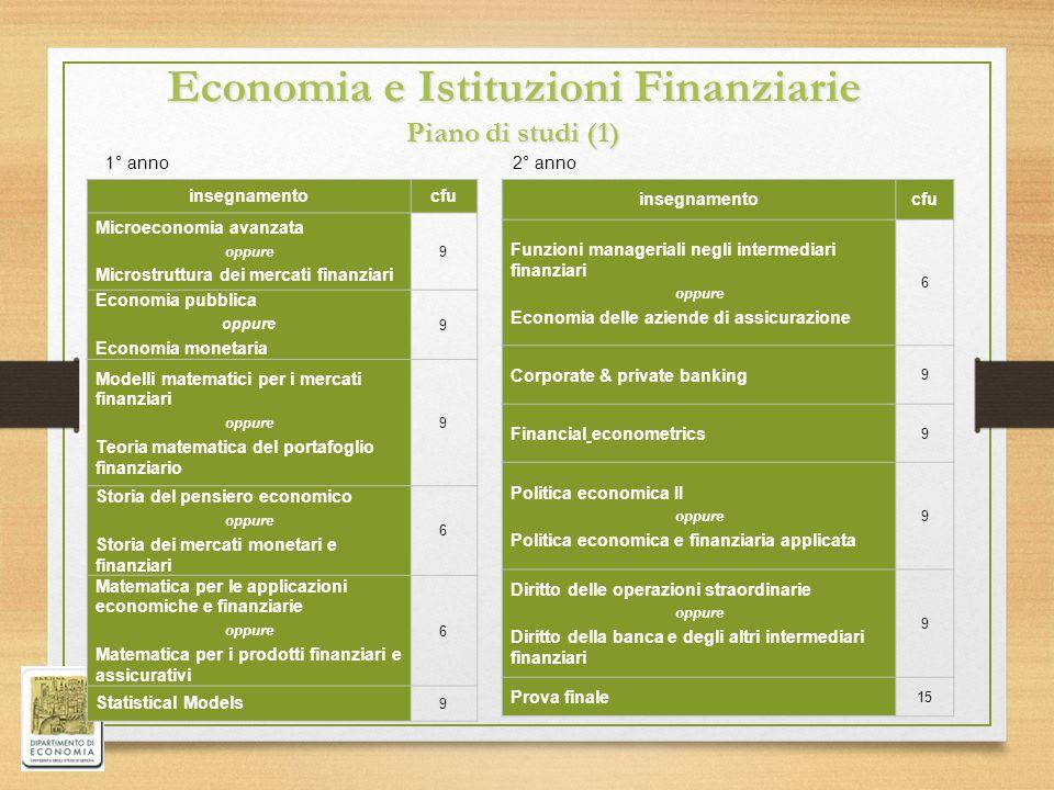 insegnamentocfu Funzioni manageriali negli intermediari finanziari oppure Economia delle aziende di assicurazione 6 Corporate & private banking 9 Fina