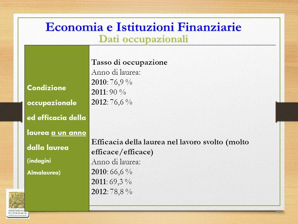 Condizione occupazionale ed efficacia della laurea a un anno dalla laurea (indagini Almalaurea) Tasso di occupazione Anno di laurea: 2010: 76,9 % 2011