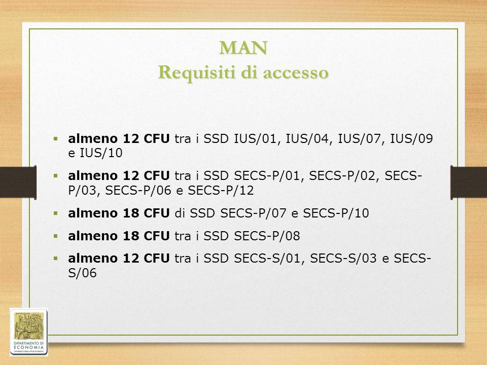 MAN Requisiti di accesso  almeno 12 CFU tra i SSD IUS/01, IUS/04, IUS/07, IUS/09 e IUS/10  almeno 12 CFU tra i SSD SECS-P/01, SECS-P/02, SECS- P/03, SECS-P/06 e SECS-P/12  almeno 18 CFU di SSD SECS-P/07 e SECS-P/10  almeno 18 CFU tra i SSD SECS-P/08  almeno 12 CFU tra i SSD SECS-S/01, SECS-S/03 e SECS- S/06