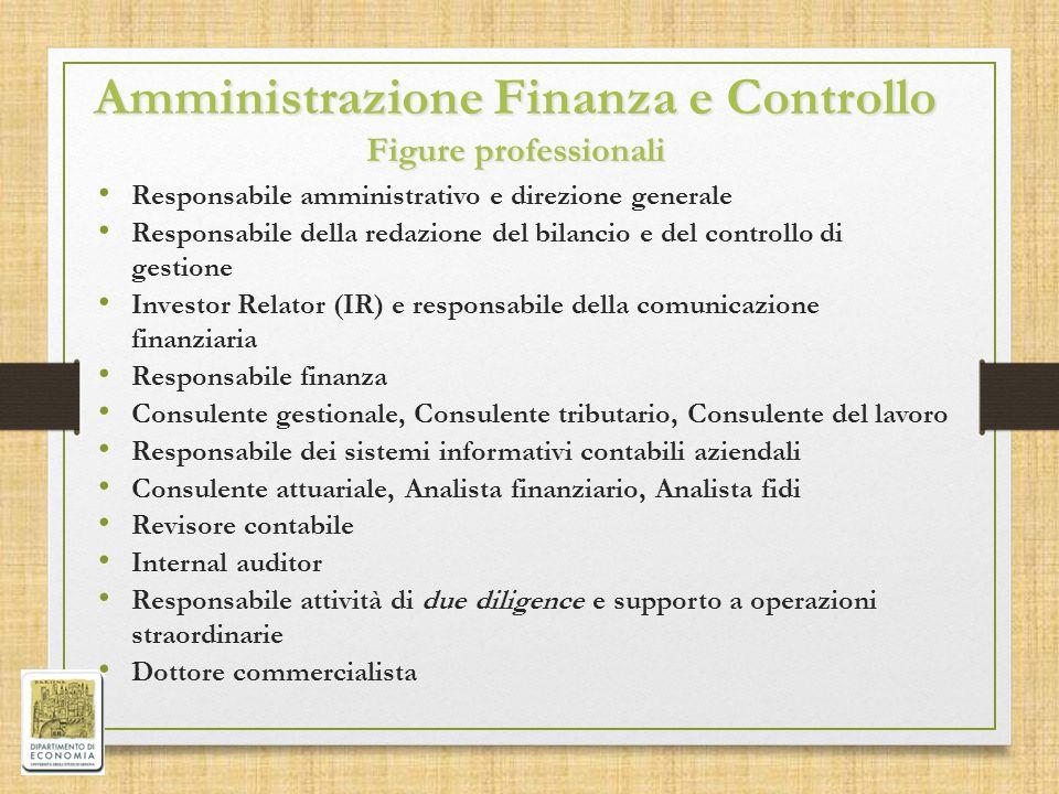 Amministrazione Finanza e Controllo Figure professionali Responsabile amministrativo e direzione generale Responsabile della redazione del bilancio e