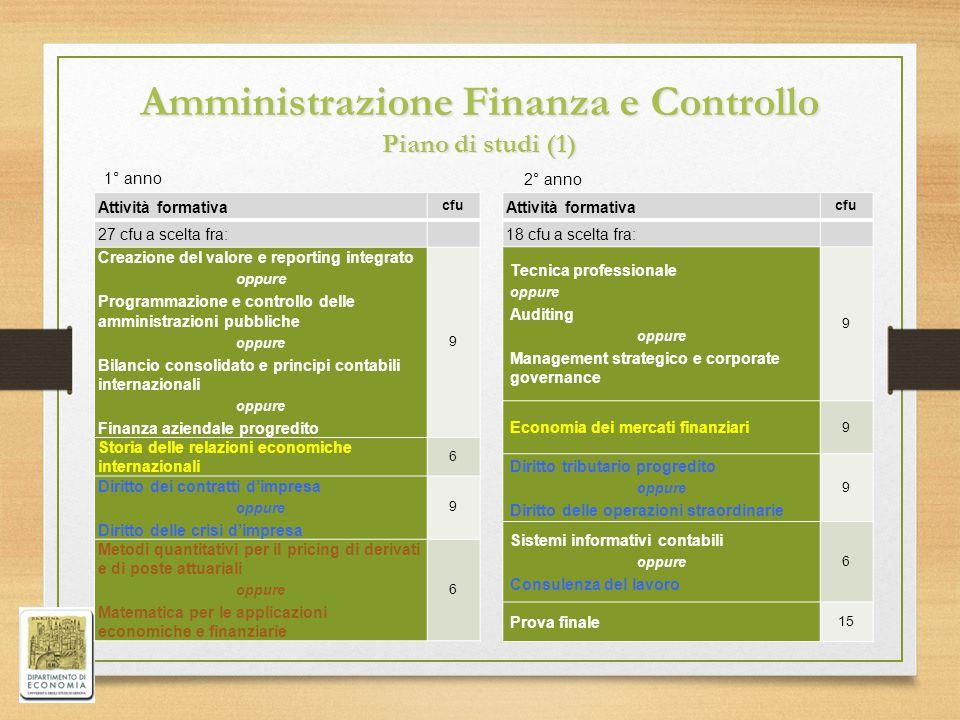 Amministrazione Finanza e Controllo Piano di studi (1) Attività formativa cfu 27 cfu a scelta fra: Creazione del valore e reporting integrato oppure P
