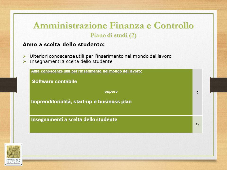 Amministrazione Finanza e Controllo Piano di studi (2) Altre conoscenze utili per l'inserimento nel mondo del lavoro: Software contabile oppure Impren