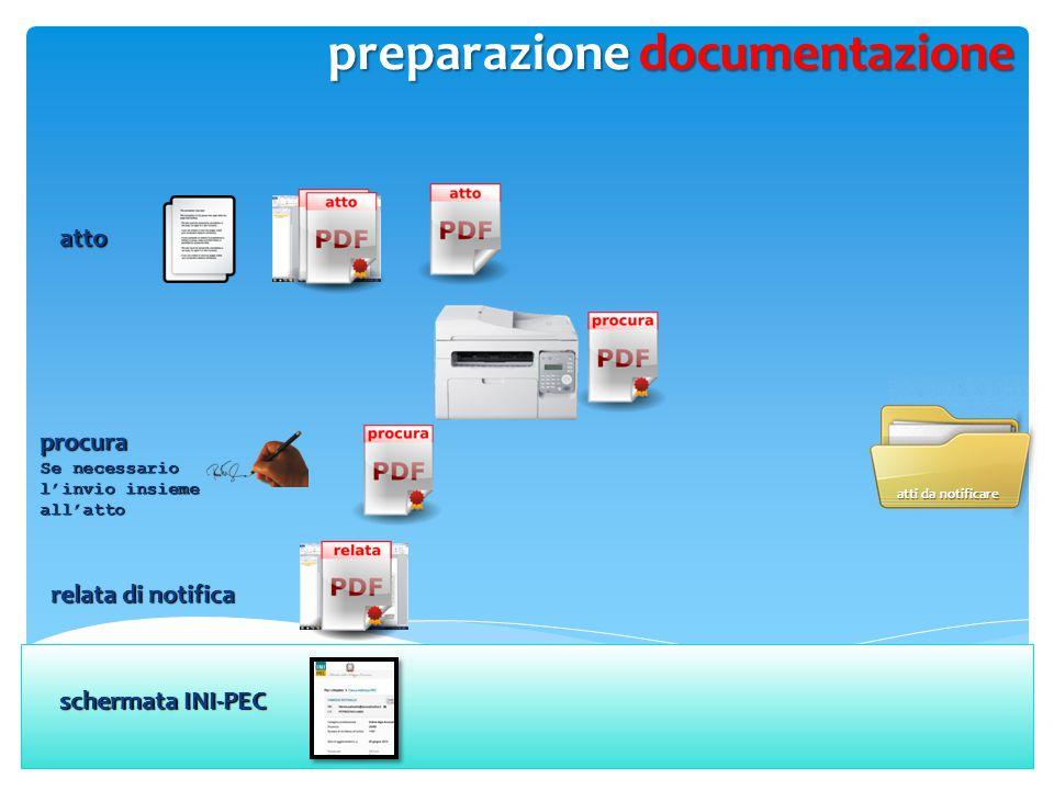 preparazione documentazione atto procura Se necessario l'invio insieme all'atto relata di notifica atti da notificare schermata INI-PEC