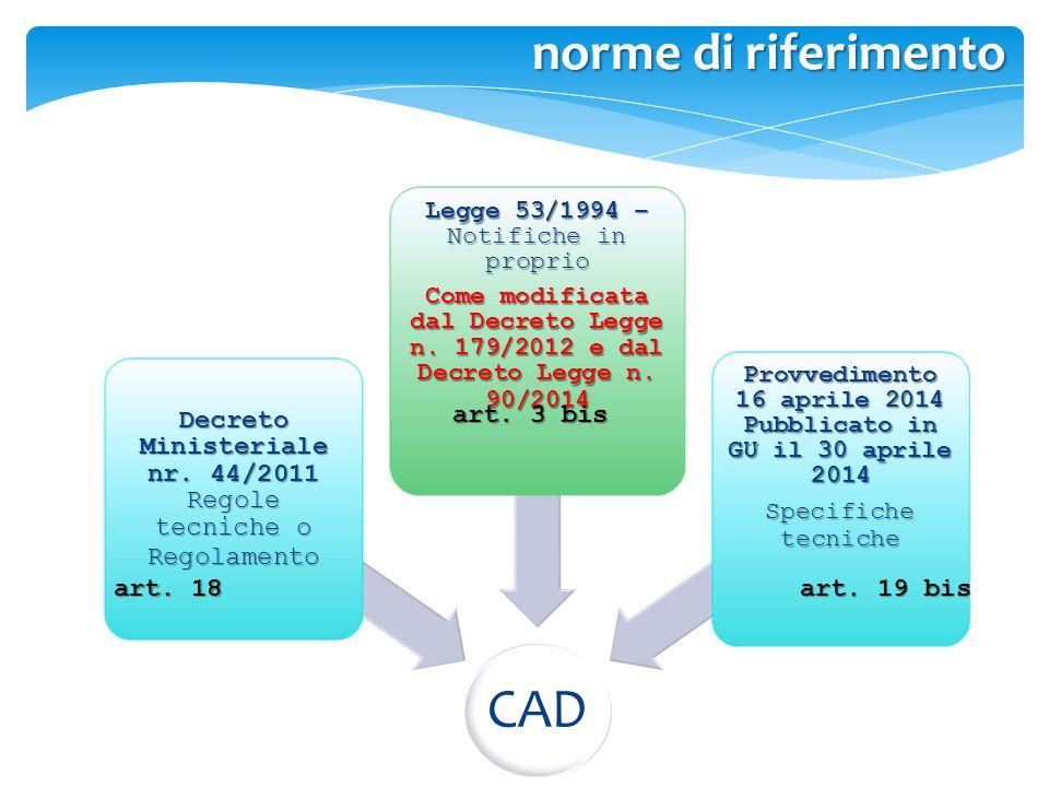 norme di riferimento CAD Decreto Ministeriale nr. 44/2011 Regole tecniche o Regolamento Legge 53/1994 – Notifiche in proprio Come modificata dal Decre