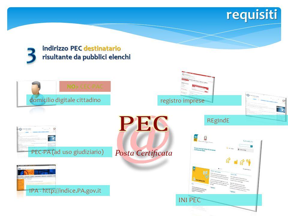 indirizzo PEC destinatario risultante da pubblici elenchi IPA - http://indice.PA.gov.it registro imprese PEC-PA (ad uso giudiziario) INI PEC domicilio