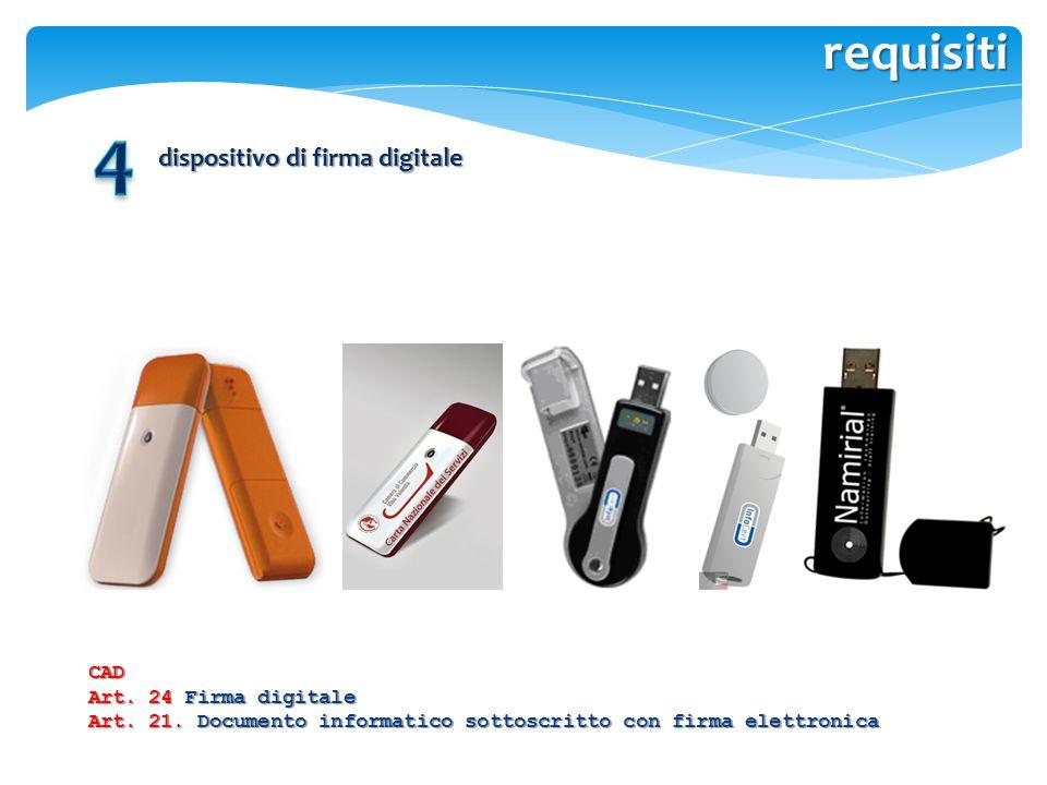 dispositivo di firma digitale CAD Art. 24 Firma digitale Art. 21. Documento informatico sottoscritto con firma elettronica requisiti